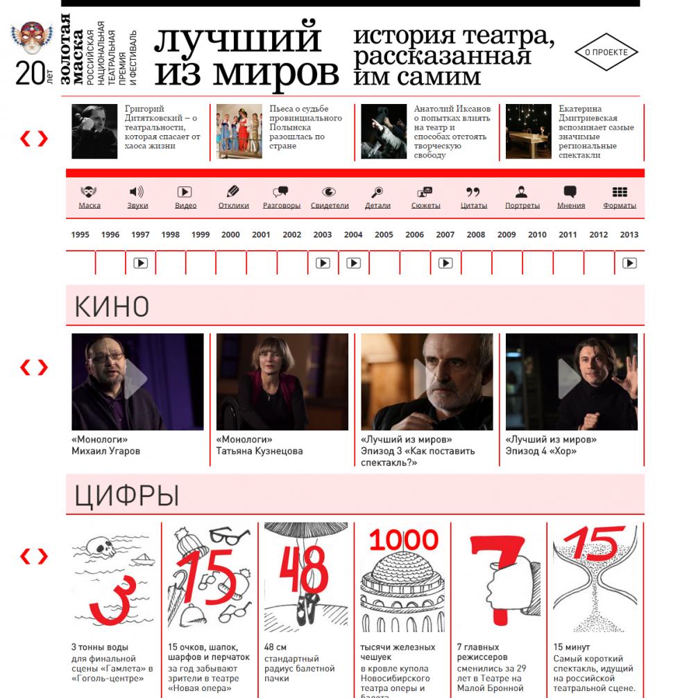 theatretimes